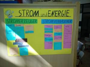 Bilder Strom und Energie